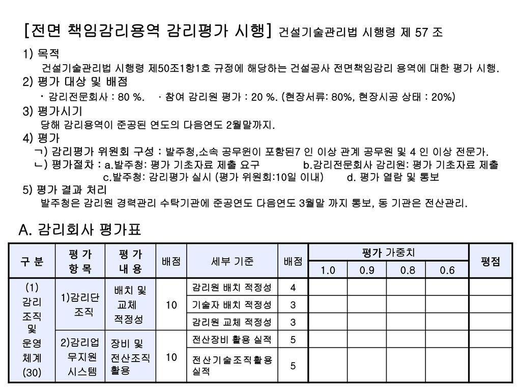 [전면 책임감리용역 감리평가 시행] 건설기술관리법 시행령 제 57 조